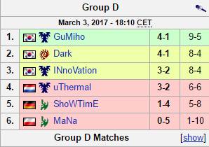 gumiho group d