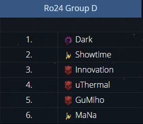 group D gumiho