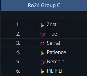 group c pili and true
