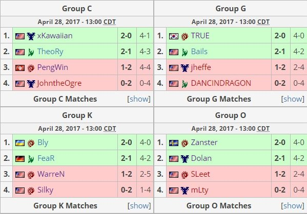 groups stage 1